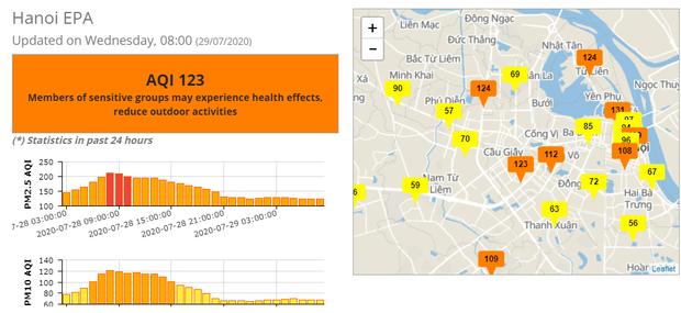 Ảnh: Hà Nội lại mù mịt vì ô nhiễm không khí nghiêm trọng, cảnh báo ảnh hưởng đến sức khỏe người dân - Ảnh 9.