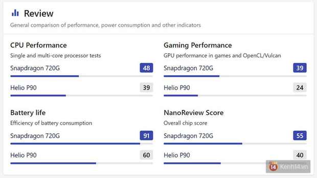 Đánh giá OPPO Reno4: Thiết kế đẹp hơn hẳn, cấu hình mạnh nhưng đáng chú ý nhất là phần mềm - Ảnh 22.