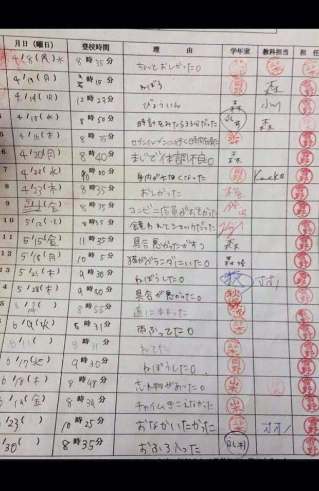 Từ mèo lạc, ghét trời mưa đến bị sốc vì kính vỡ: Loạt lý do đi học muộn siêu lầy lội cho thấy học sinh Nhật đáng yêu thế nào! - Ảnh 1.