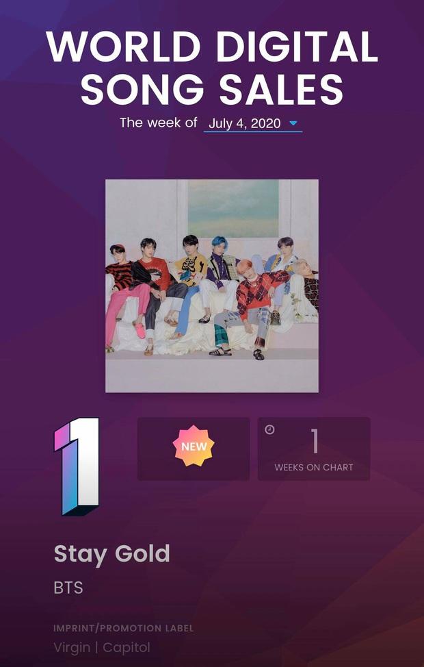 BTS bỏ túi thêm No.1 thứ 20 trên BXH Digital thế giới với hit Nhật, nối dài thành tích số bài hát lọt top 10 lên đến... 89 bài! - Ảnh 4.
