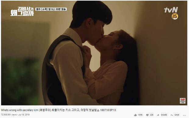 6 phim Hàn hot nhất trên Youtube: Màn giường chiếu 18+ của Park Seo Joon ở Thư Ký Kim chính thức vượt mốc 70 triệu - Ảnh 2.
