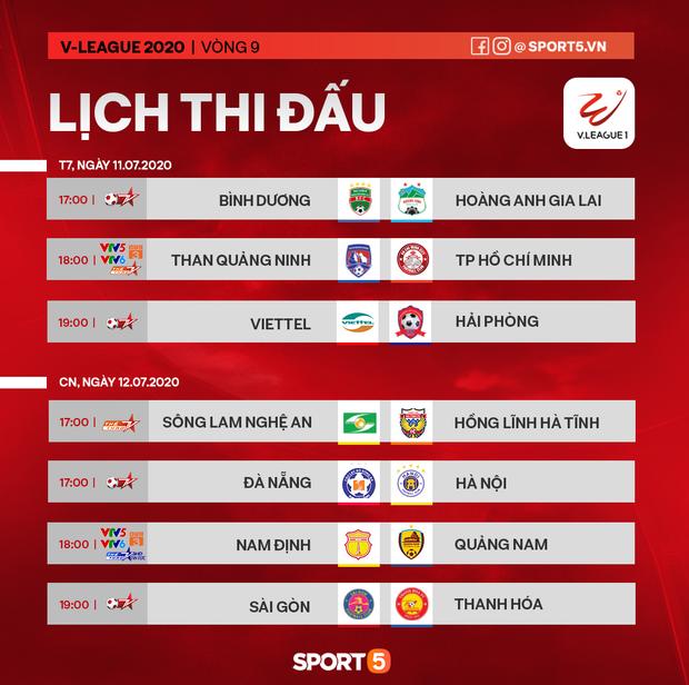 Quang Hải ốm sốt liên miên, Hà Nội FC vẫn phải mang đội hình dặt dẹo đến Đà Nẵng - Ảnh 3.