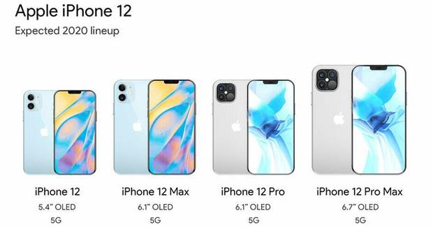 Bị cắt giảm sạc nhưng iPhone 12 vẫn sẽ có giá cao hơn thế hệ trước? - Ảnh 1.