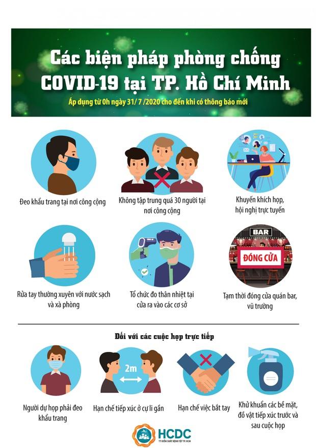 TP.HCM thông báo về quy trình xét nghiệm Covid-19 cho tất cả người dân trở về từ Đà Nẵng trong tháng 7/2020 - Ảnh 2.
