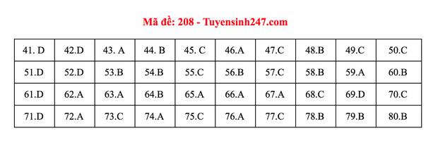 Đáp án đề thi môn Hóa tốt nghiệp THPT Quốc gia 2020 (24 mã đề) - Ảnh 7.