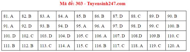 Đáp án đề thi tốt nghiệp THPT 2020 môn GDCD (24 mã đề) - Ảnh 3.