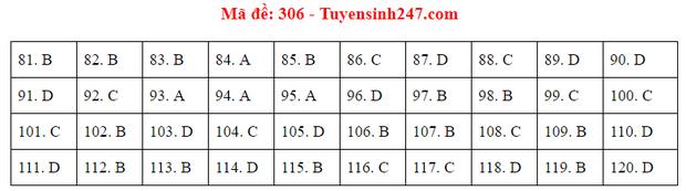 Đáp án đề thi tốt nghiệp THPT 2020 môn GDCD (24 mã đề) - Ảnh 6.