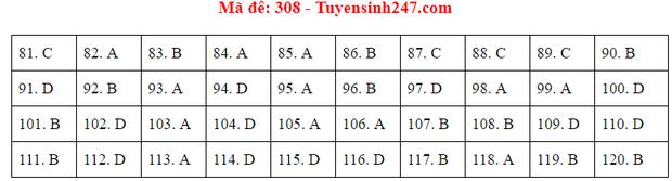 Đáp án đề thi tốt nghiệp THPT 2020 môn GDCD (24 mã đề) - Ảnh 8.
