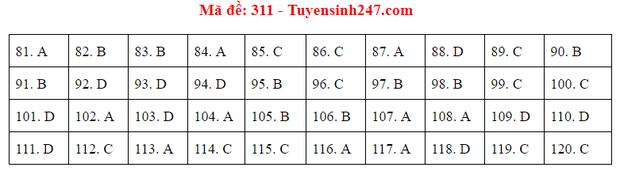 Đáp án đề thi tốt nghiệp THPT 2020 môn GDCD (24 mã đề) - Ảnh 11.