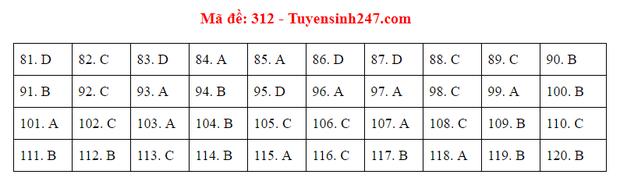 Đáp án đề thi tốt nghiệp THPT 2020 môn GDCD (24 mã đề) - Ảnh 12.