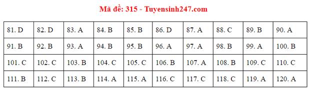 Đáp án đề thi tốt nghiệp THPT 2020 môn GDCD (24 mã đề) - Ảnh 15.