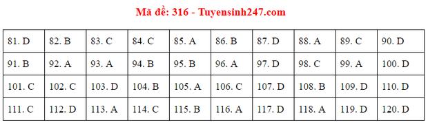 Đáp án đề thi tốt nghiệp THPT 2020 môn GDCD (24 mã đề) - Ảnh 16.