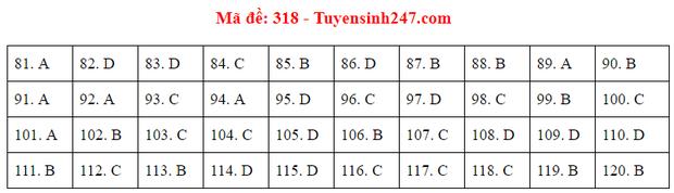 Đáp án đề thi tốt nghiệp THPT 2020 môn GDCD (24 mã đề) - Ảnh 18.