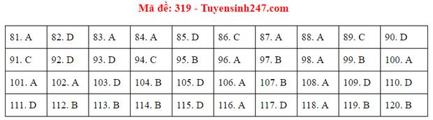 Đáp án đề thi tốt nghiệp THPT 2020 môn GDCD (24 mã đề) - Ảnh 19.