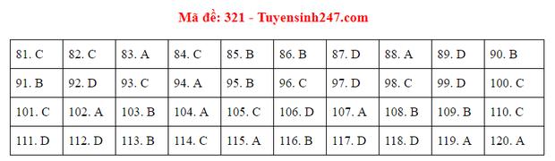 Đáp án đề thi tốt nghiệp THPT 2020 môn GDCD (24 mã đề) - Ảnh 21.