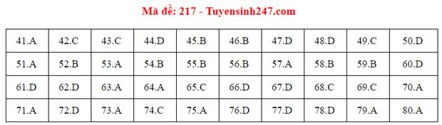 Đáp án đề thi môn Hóa tốt nghiệp THPT Quốc gia 2020 (24 mã đề) - Ảnh 11.