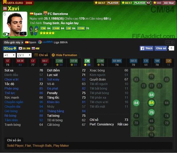 Xavi chính thức có mặt trong FIFA 21 và tương lai sẽ là ICONS mới của FIFA Online 4 - Ảnh 2.