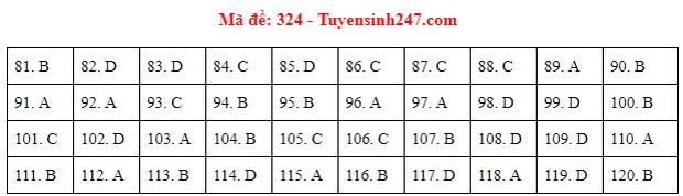 Đáp án đề thi tốt nghiệp THPT 2020 môn GDCD (24 mã đề) - Ảnh 24.