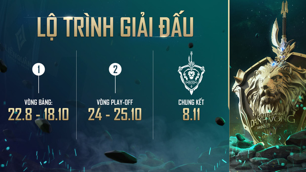 Toàn bộ lịch thi đấu giải Đấu Trường Danh Vọng mùa Đông 2020: Team Flash đụng độ BOX Gaming ngày khai mạc - Ảnh 1.