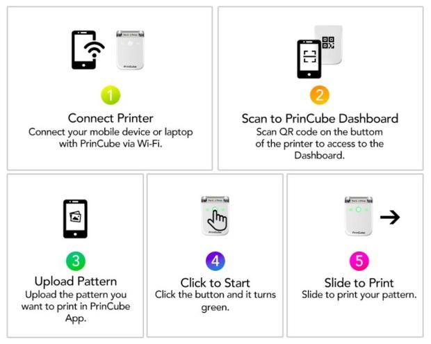 Thú vị với máy in màu mini cầm tay nhỏ nhất thế giới, có thể in trên mọi chất liệu, giá chưa tới 5 triệu đồng - Ảnh 5.