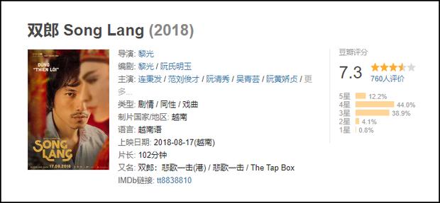 Thưa Mẹ Con Đi đạt điểm cao ngất ở Trung Quốc, đạo diễn mừng húm đòi đánh chiếm thị trường tỉ dân - Ảnh 7.