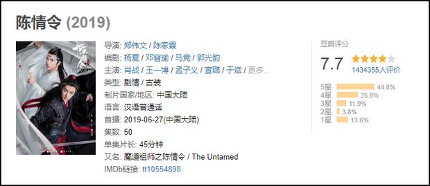 Thưa Mẹ Con Đi đạt điểm cao ngất ở Trung Quốc, đạo diễn mừng húm đòi đánh chiếm thị trường tỉ dân - Ảnh 6.