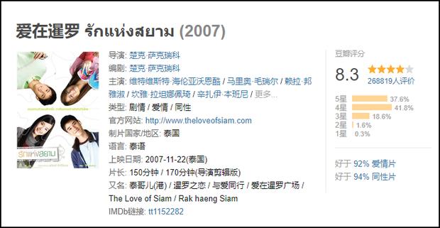Thưa Mẹ Con Đi đạt điểm cao ngất ở Trung Quốc, đạo diễn mừng húm đòi đánh chiếm thị trường tỉ dân - Ảnh 5.