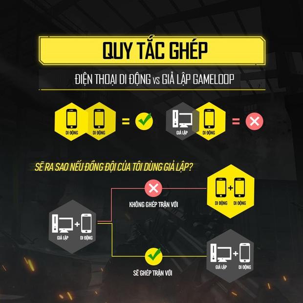 Những loại gear sử dụng trong Call of Duty: Mobile VN, một dạng pay to win hay đơn thuần là công cụ hỗ trợ? - Ảnh 3.