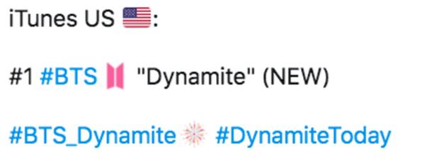 Dynamite của BTS thiết lập kỷ lục thế giới mới với cột mốc 10 triệu views và lượt xem công chiếu, làm nổ tung BXH nhạc số chỉ trong 1 giờ đầu - Ảnh 8.