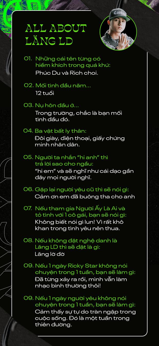 Lăng LD: Không biết giải thưởng Rap Việt là gì, SpaceSpeakers chính là tiêu chuẩn mà ai cũng muốn hướng đến - Ảnh 16.