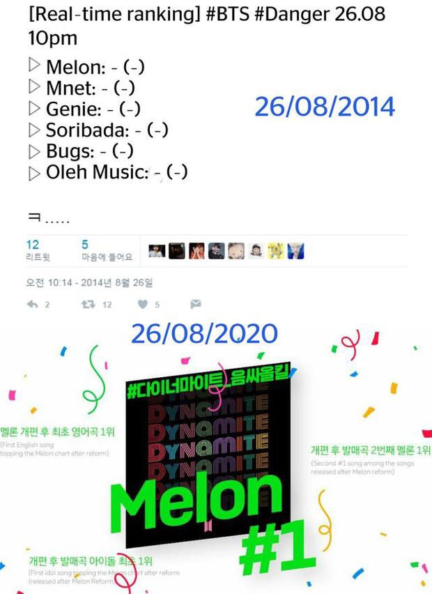 Fan xúc động nhớ ngày 26/8 định mệnh của BTS: Năm 2014 từng thất bại thê thảm tại BXH quê nhà, năm 2020 thành tích khác hoàn toàn! - Ảnh 3.