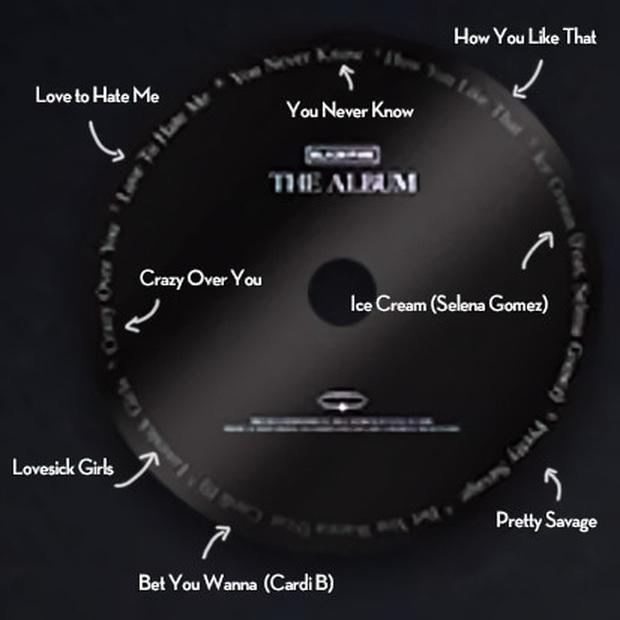 Album BLACKPINK bị lộ tracklist, netizen choáng nhẹ vì sự xuất hiện của Cardi B? - Ảnh 2.