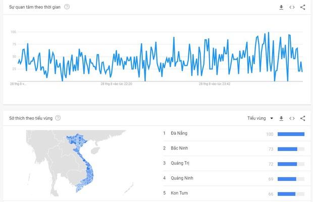 Áp đảo thần rừng Peanut, từ khóa SofM lọt top trending trên Weibo, cộng đồng Việt cũng rộn ràng lời chúc! - Ảnh 3.