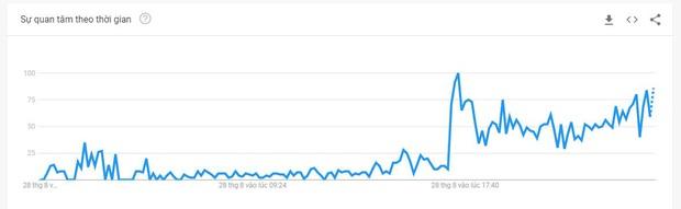 Áp đảo thần rừng Peanut, từ khóa SofM lọt top trending trên Weibo, cộng đồng Việt cũng rộn ràng lời chúc! - Ảnh 4.
