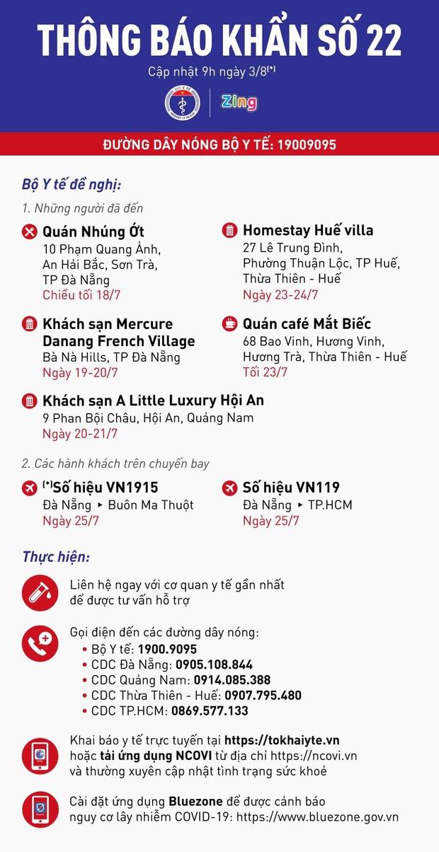 Thông báo khẩn số 22: Bộ Y tế yêu cầu những người từng đến các quán ăn, khách sạn và chuyến bay sau cần liên hệ ngay với cơ sở y tế - Ảnh 1.