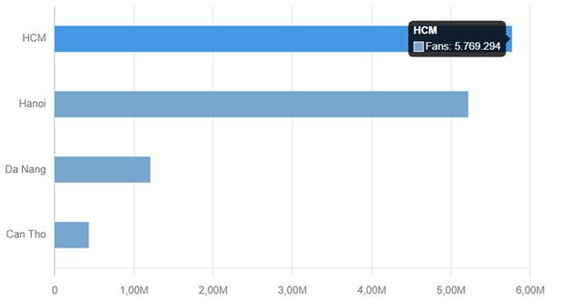 Kinh doanh giỏi như Sơn Tùng M-TP: Chỉ với 3 tỷ vốn, thu về 51 tỷ lãi ròng sau 3 năm - Ảnh 4.