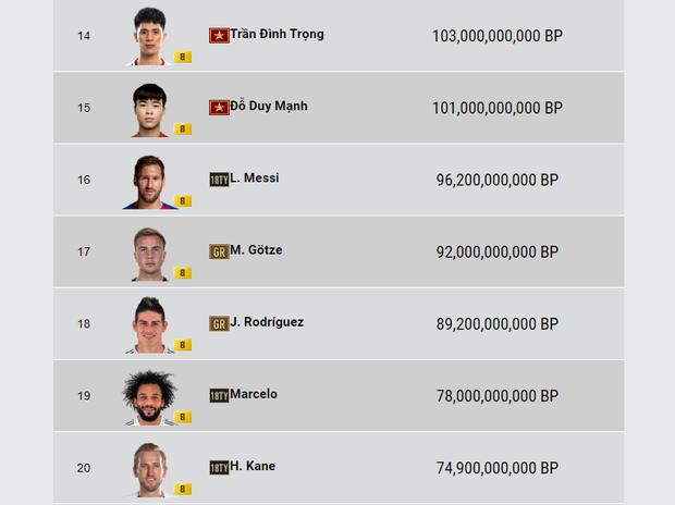FIFA Online 4: Nông Dân Cày Chay vượt mặt đại gia nạp tiền tỷ, tưởng vô lý nhưng lại cực kỳ thuyết phục! - Ảnh 6.