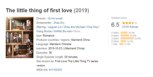 """5 lý do """"dở người"""" khiến phim Trung bị điểm xấu Douban: Quá cay chồng tồi 30 Chưa Phải Là Hết nên đánh 1 sao  - Ảnh 6."""