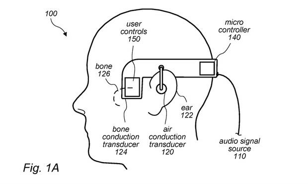 AirPods tương lai sẽ truyền âm thẳng vào xương, không theo thiết kế tai nghe truyền thống? - Ảnh 2.