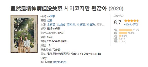 Flower of Evil của Lee Jun Ki được fan Trung chấm điểm cao phát ngất, Điên Thì Có Sao bị soán ngôi có tức không! - Ảnh 5.