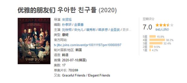 Flower of Evil của Lee Jun Ki được fan Trung chấm điểm cao phát ngất, Điên Thì Có Sao bị soán ngôi có tức không! - Ảnh 4.