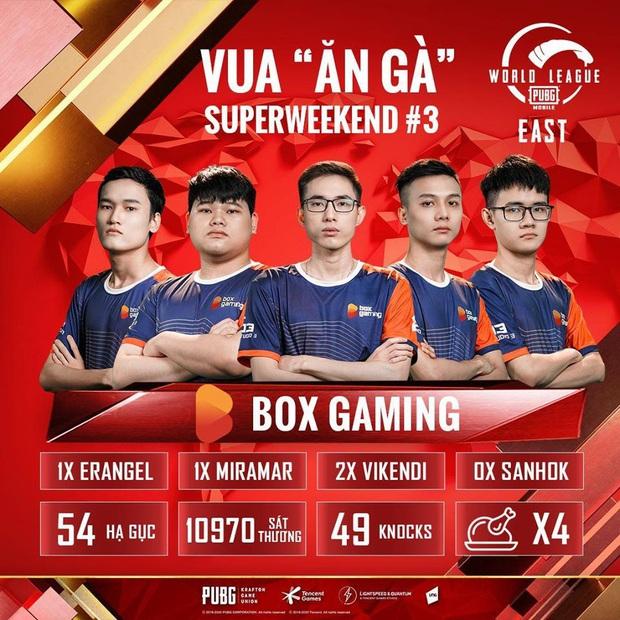 Nhìn lại những kỷ lục của PUBG Việt Nam tại giải PUBG Mobile thế giới khiến fan quốc tế trầm trồ, thán phục  - Ảnh 2.