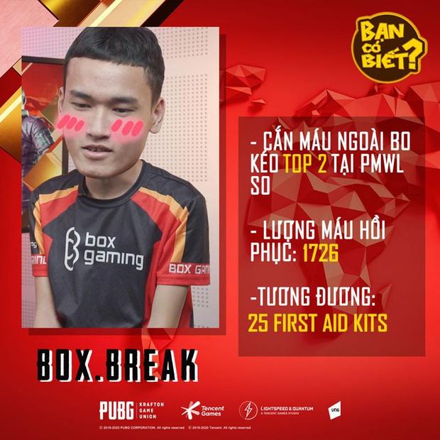 Nhìn lại những kỷ lục của PUBG Việt Nam tại giải PUBG Mobile thế giới khiến fan quốc tế trầm trồ, thán phục  - Ảnh 7.