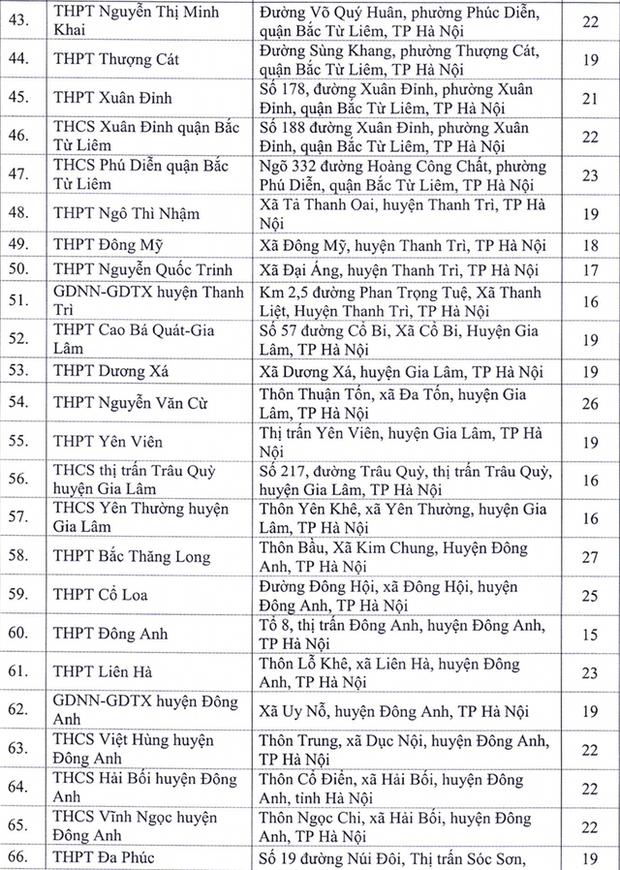 143 điểm thi tốt nghiệp THPT khu vực Hà Nội ở những đâu? - Ảnh 3.