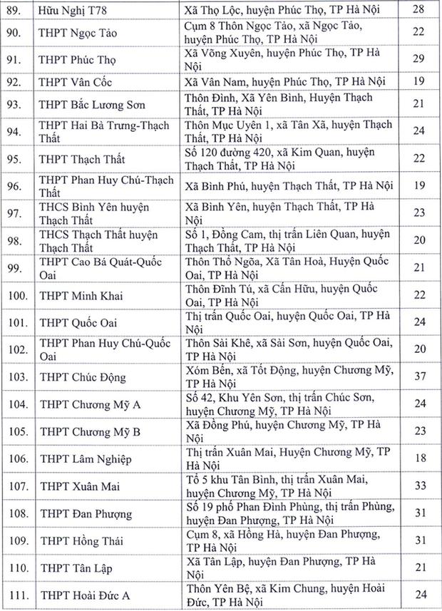 143 điểm thi tốt nghiệp THPT khu vực Hà Nội ở những đâu? - Ảnh 5.