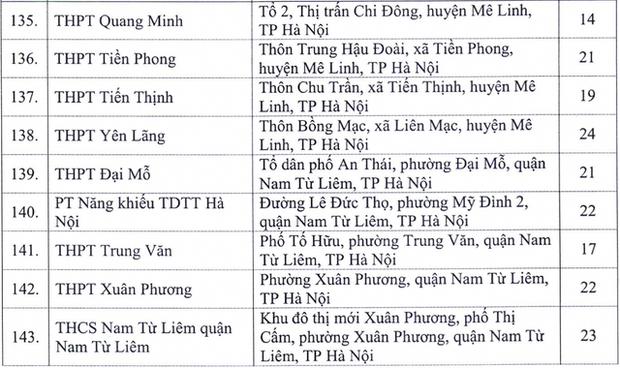 143 điểm thi tốt nghiệp THPT khu vực Hà Nội ở những đâu? - Ảnh 7.
