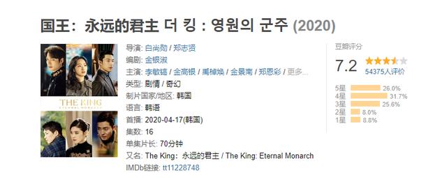 Flower of Evil của Lee Jun Ki được fan Trung chấm điểm cao phát ngất, Điên Thì Có Sao bị soán ngôi có tức không! - Ảnh 3.