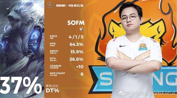 SN Angel tiết lộ Suning có thể lật kèo trước Vici Gaming là nhờ vào Haki quan sát cấp cao của SofM - Ảnh 3.