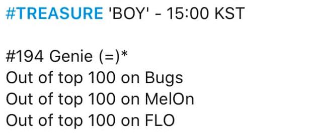 Tân binh được đầu tư khủng nhất YG sau 24h debut: Lượt xem xếp sau ITZY và TXT; mảng nhạc số xách dép cho WINNER, BLACKPINK, iKON - Ảnh 5.