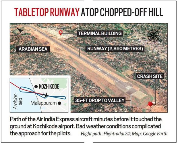 Ấn Độ tiến hành điều tra vụ tai nạn máy bay tại bang Kerala - Ảnh 1.
